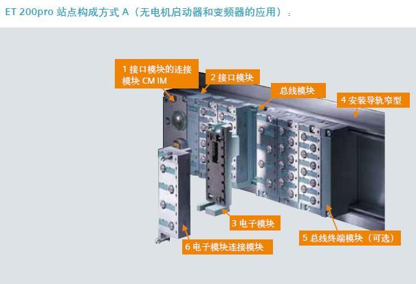 北京西门子ET200M代理商ET 200接口模块