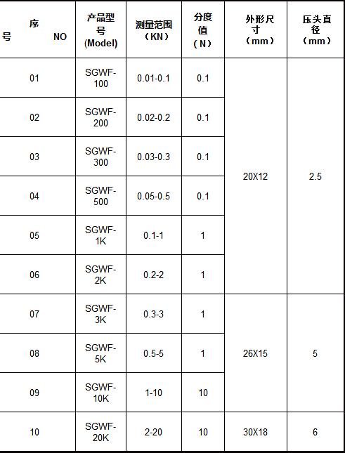 SGWF-微型外置数显推拉力计