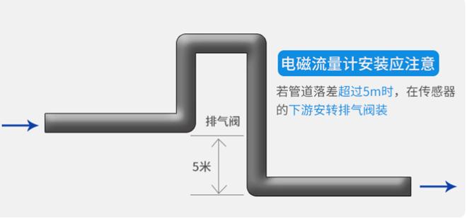 分體型安裝方式4