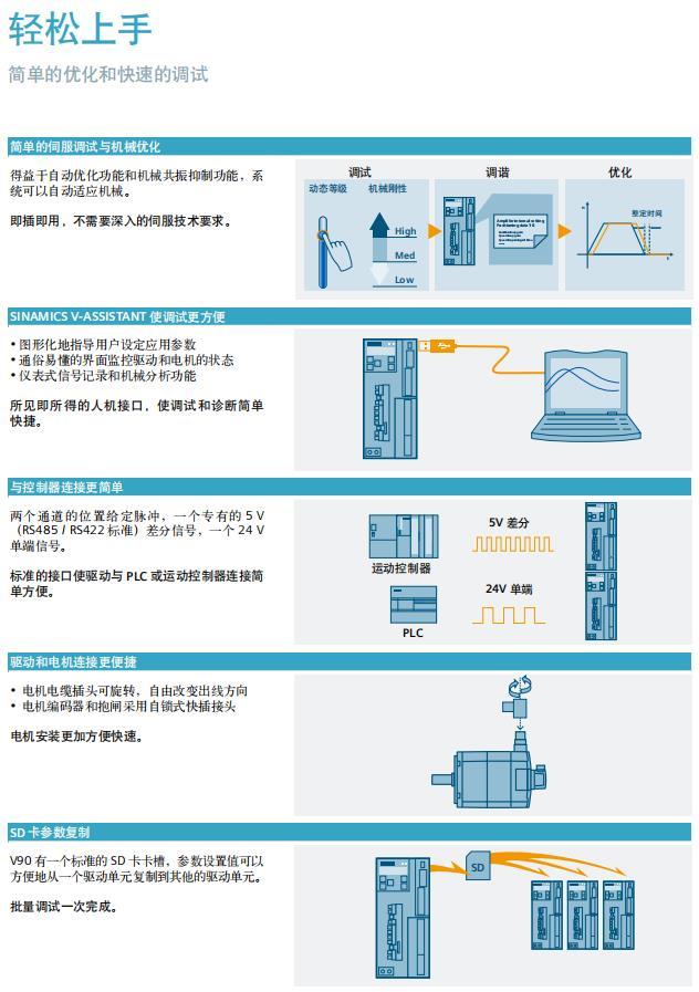 出售西门子1FL6052-2AF21-2MB1伺服电机价格