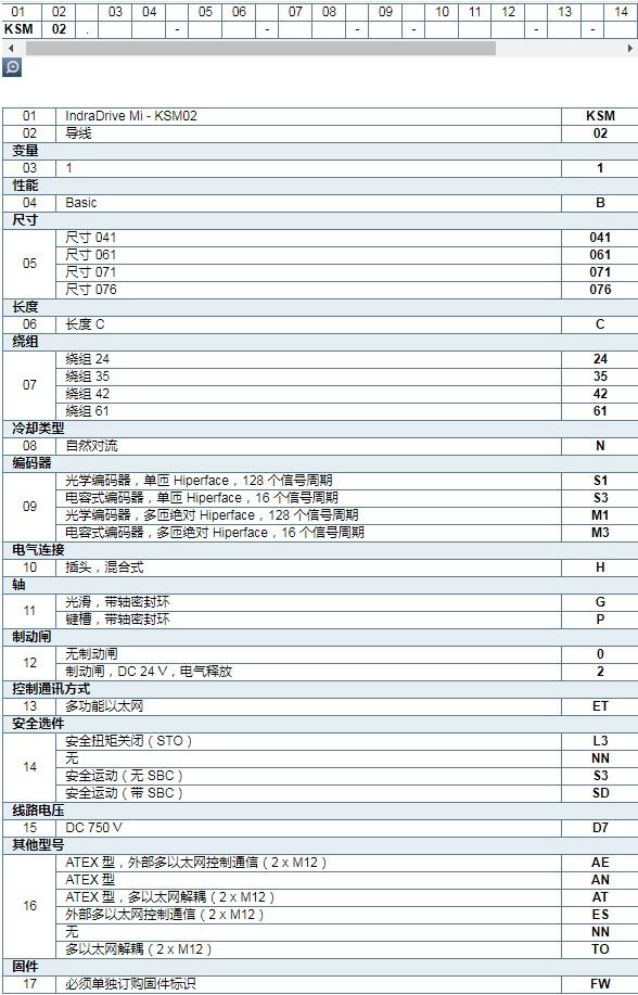 KSM01.2B-061C-35N-M1-HP0-SE-NN-D7-NN-FW R911320211