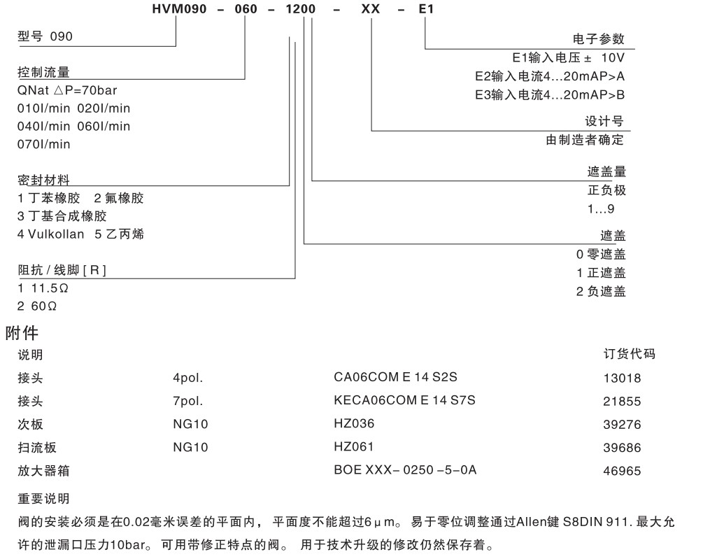 HVM071-100-1111-3G电液伺服阀