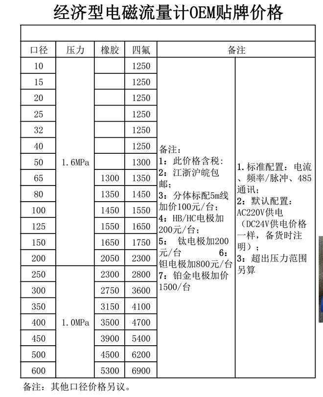 農田灌溉計量流量計