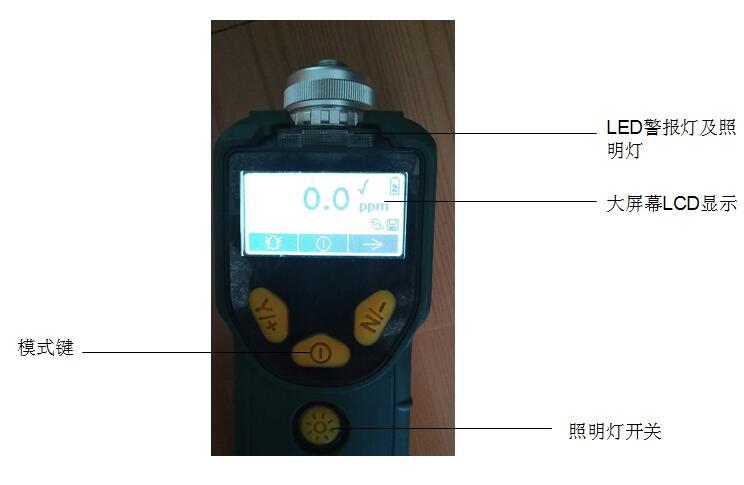 华瑞VOC气体检测仪PGM-7300