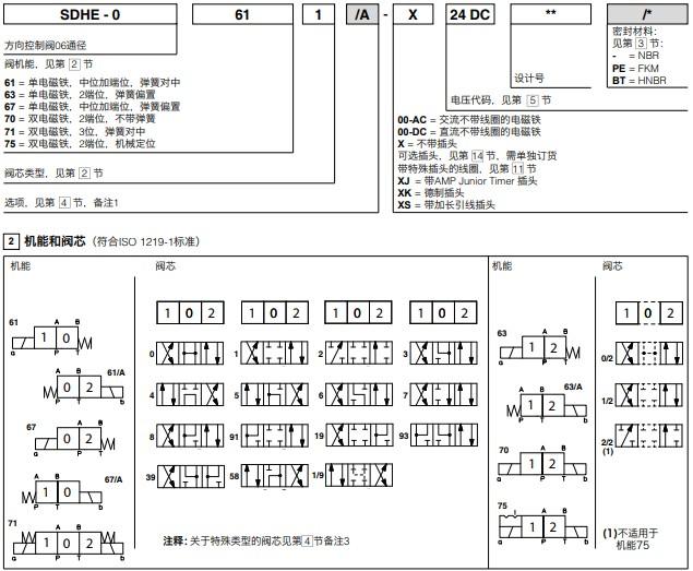 ATOS电磁换向阀DHE-0611