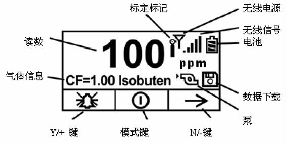 华瑞PGM-7320操作说明书