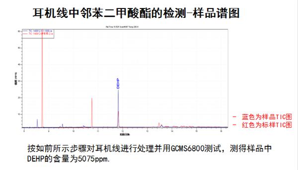 江苏ROHS2.0检测仪有卖,ROHS2.0检测仪