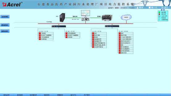石盘食品医药产业园污水处理厂电力监控系统的设计及应用