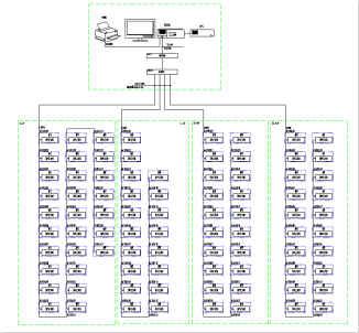 调度通信楼电气分系统项目电力监控系统的设计与应用