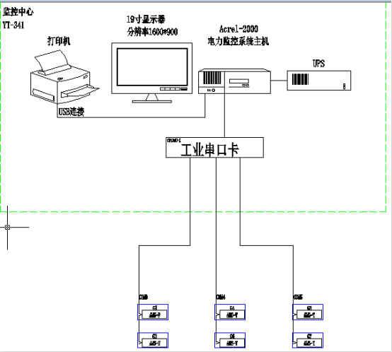中信右岸一期高压电力监控系统的设计及应用