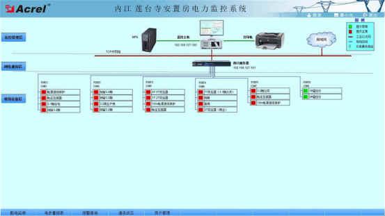 内江市莲台寺安置房电力监控系统的设计应用