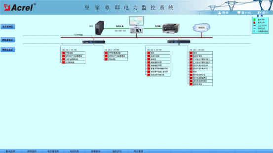 眉山尊邸电力监控系统的设计及应用