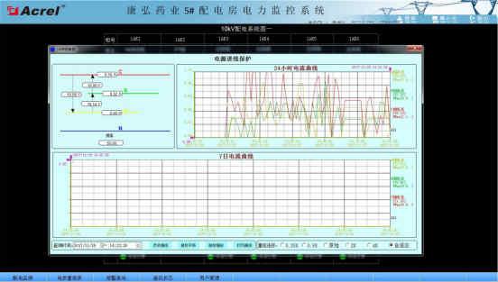 康弘药业5配电房电力监控系统的设计及应