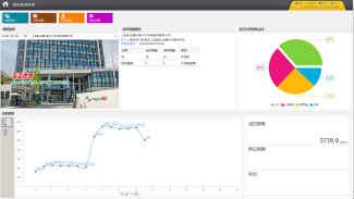 莒县疾控中心业务综合楼能耗监测系统的应用