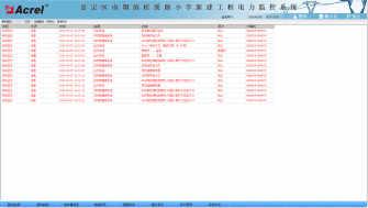 嘉定区南翔镇槎溪路小学新建工程电力监控系统的设计与应用