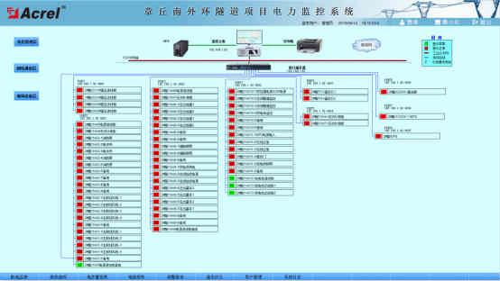 章丘南外环隧道项目电力监控系统系统简介