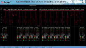 福建贝斯顿物业服务有限公司郑州分公司增容供配电工程电力监控系统项目的设计与应用