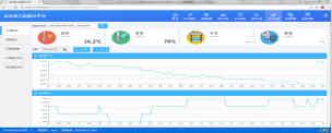 变电站运维云平台系统在长风社区的设计与应用