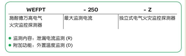 倍加福接近开关NBB15-30GM60-A2